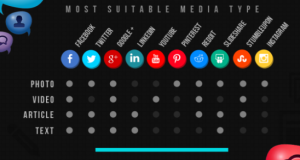 Choose-the-Most-Effective-Social-Media-Platform-for-Your-Brand-Social-Media