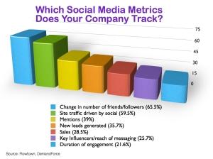 SocialMediaMetrics.0011